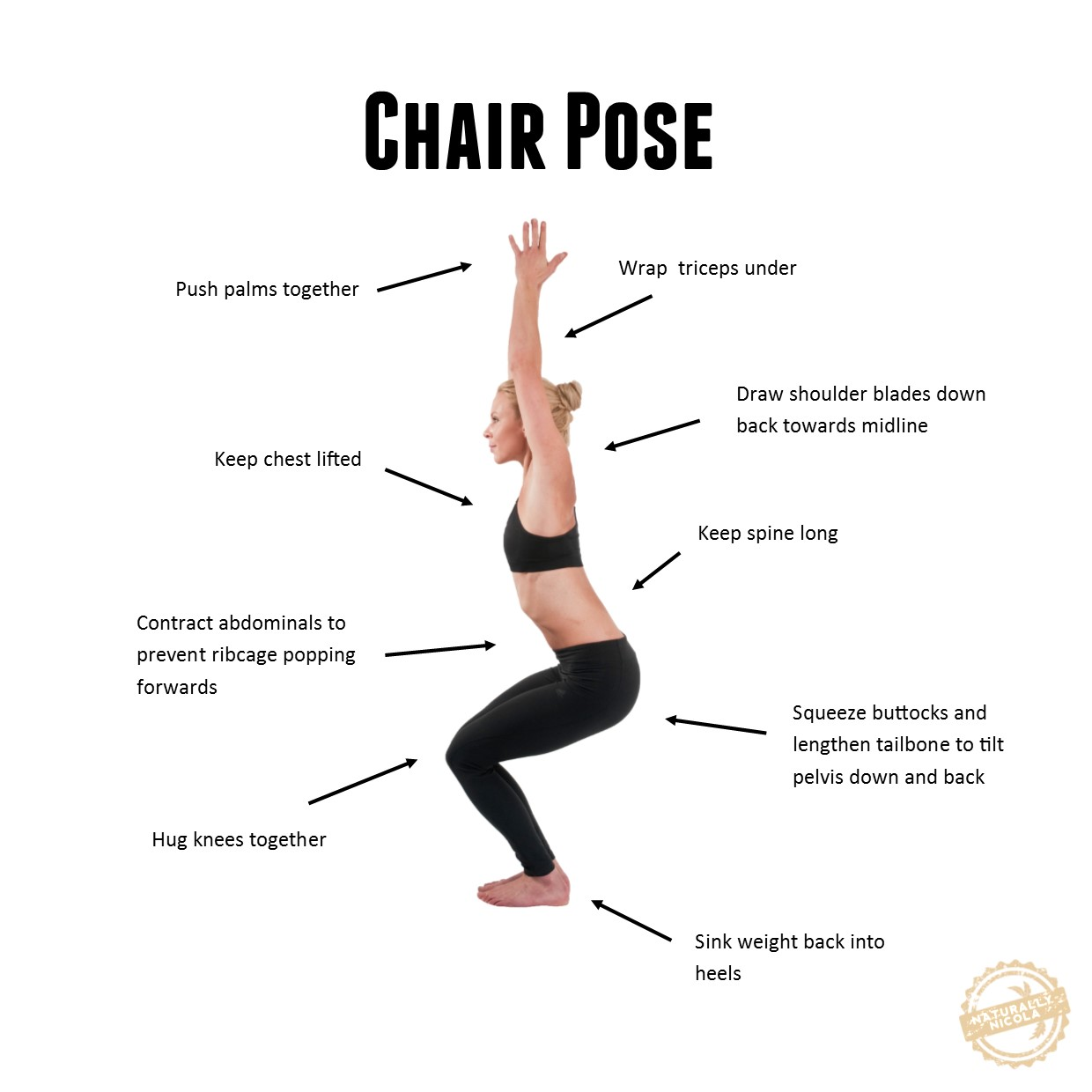 the anatomy of chair pose (utkatasana) | Abhyasa Yoga